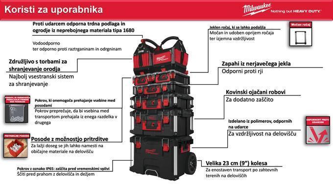 packout kovčki