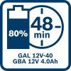 Začetni komplet 1 x GBA 12V 2.0Ah + 1 x GBA 12V 4.0Ah + GAL 12V-40