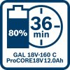 Akumulatorska baterija ProCORE18V 12.0Ah